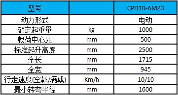 A系列-1.0吨(迷你型)四支点电动叉车