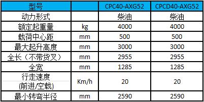 A系列4吨(轻型)内燃叉车-性能参数图