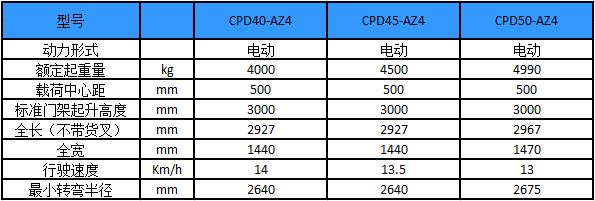 性能参数-A系列4-5吨电动叉车-杭州叉车